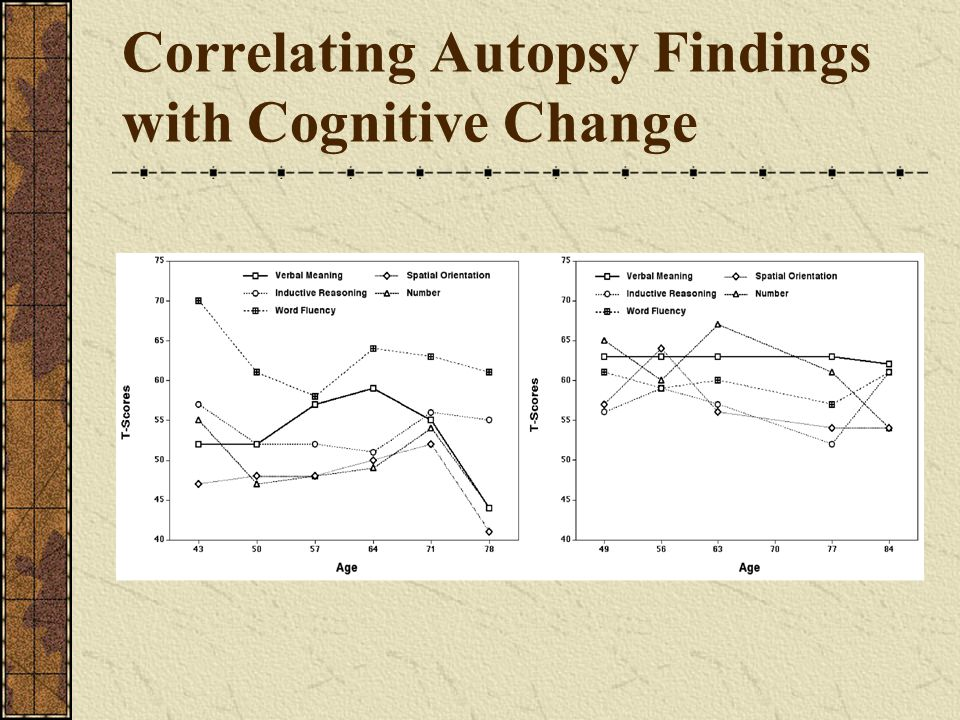 Correlating Autopsy Findings with Cognitive Change