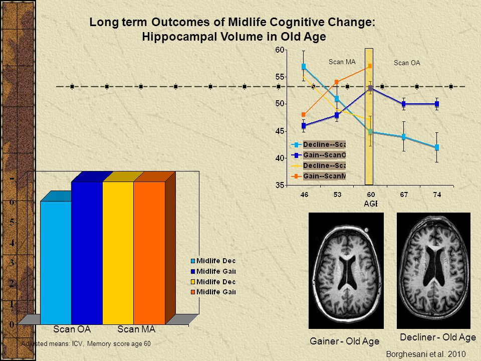 Long term Outcomes of Midlife Cognitive Change: