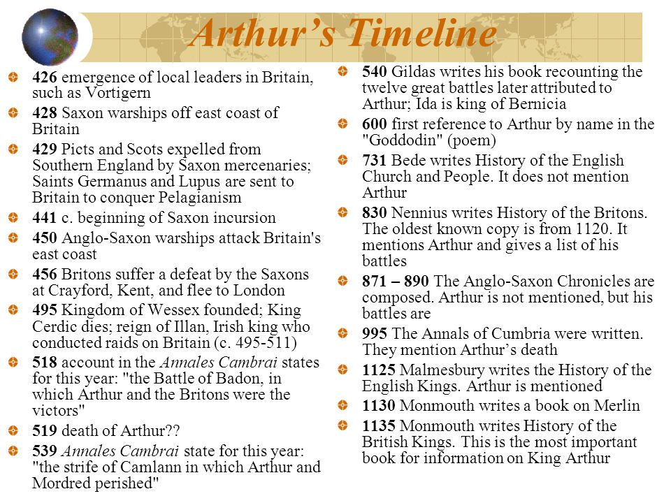 Arthur's Timeline 540 Gildas writes his book recounting the twelve great battles later attributed to Arthur; Ida is king of Bernicia.