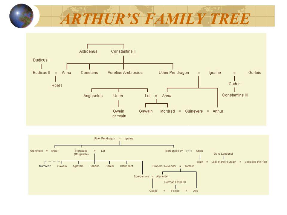 ARTHUR'S FAMILY TREE