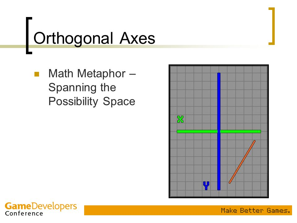 Orthogonal Axes Math Metaphor – Spanning the Possibility Space