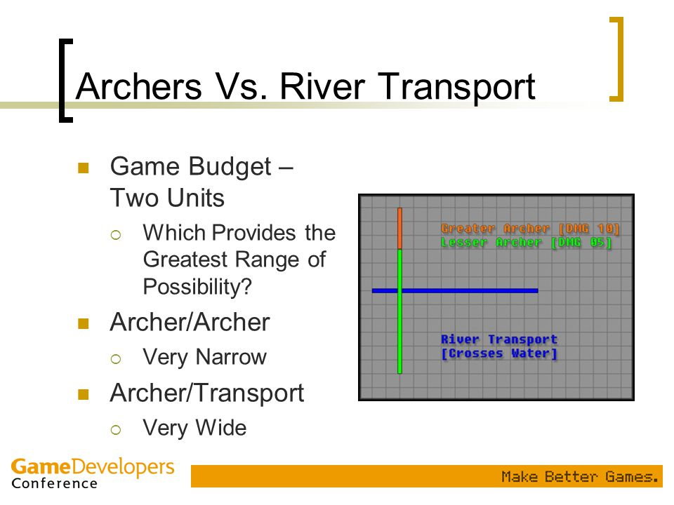 Archers Vs. River Transport