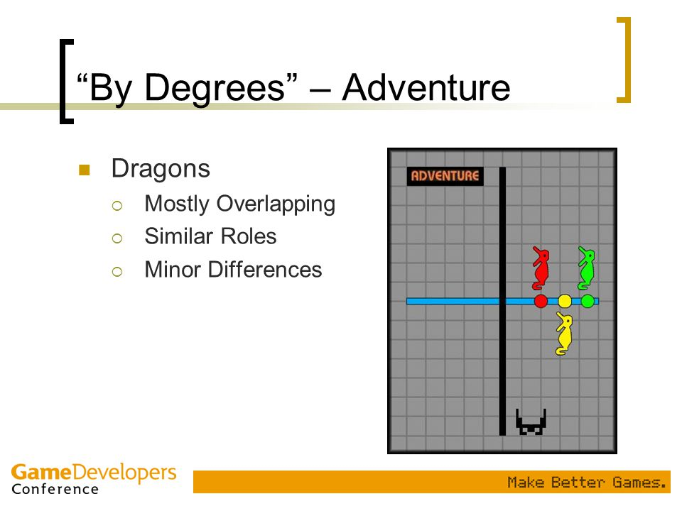 By Degrees – Adventure