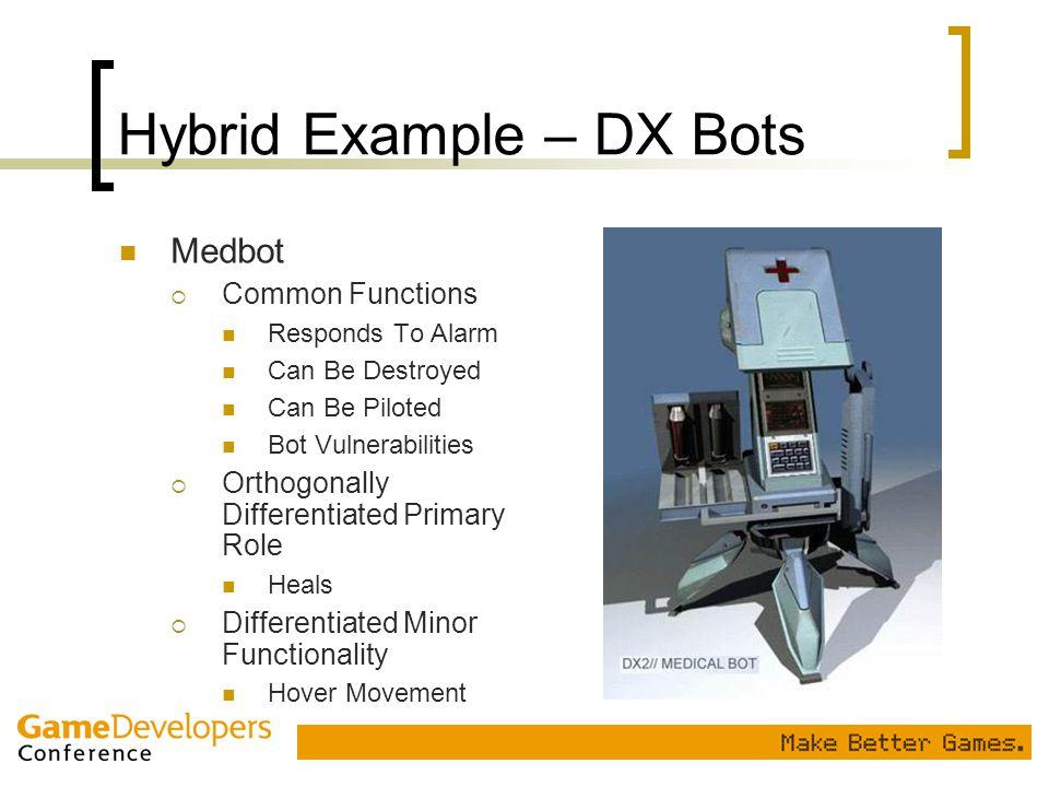 Hybrid Example – DX Bots