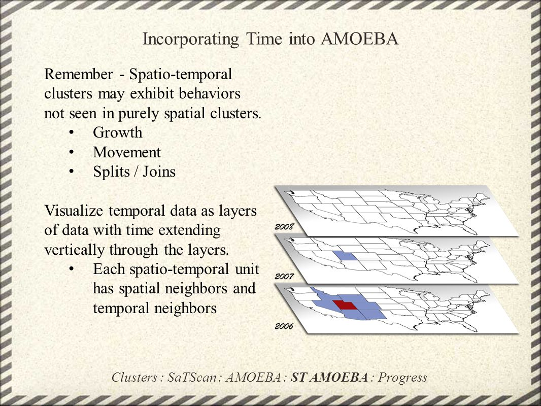 Incorporating Time into AMOEBA