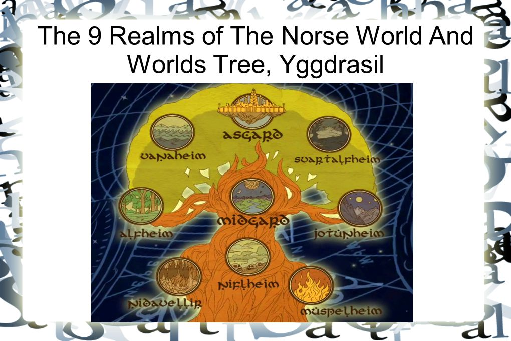 The 9 Realms of The Norse World And Worlds Tree, Yggdrasil
