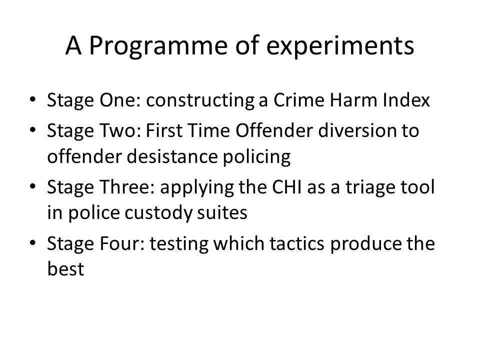 A Programme of experiments