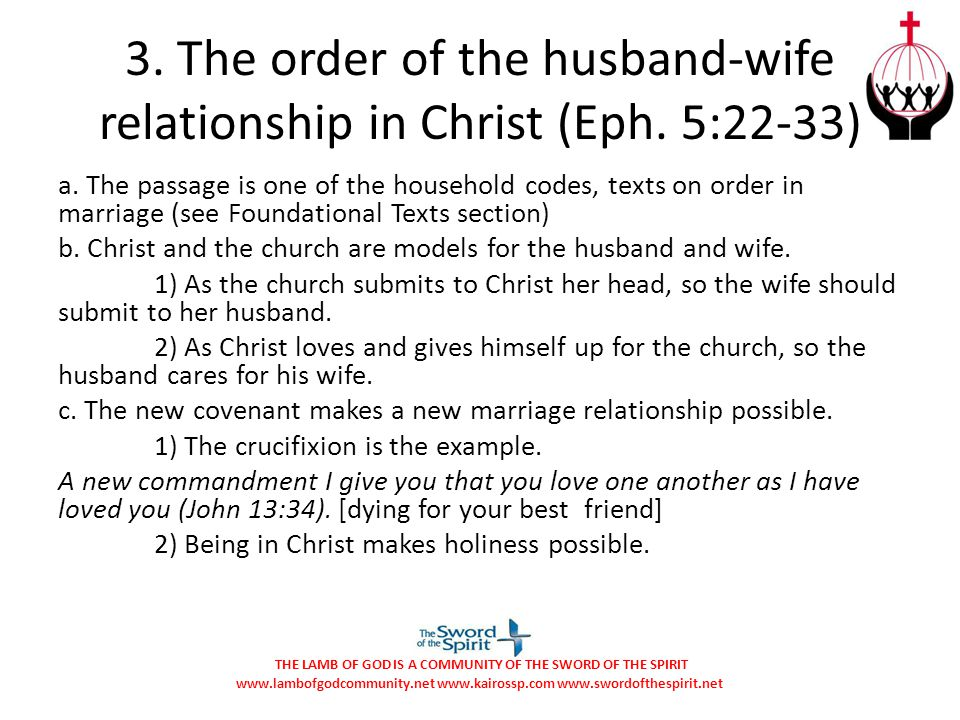3. The order of the husband-wife relationship in Christ (Eph. 5:22-33)