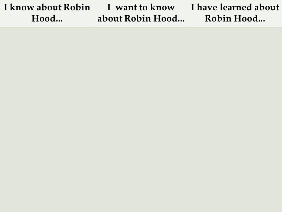I want to know about Robin Hood... I have learned about Robin Hood...