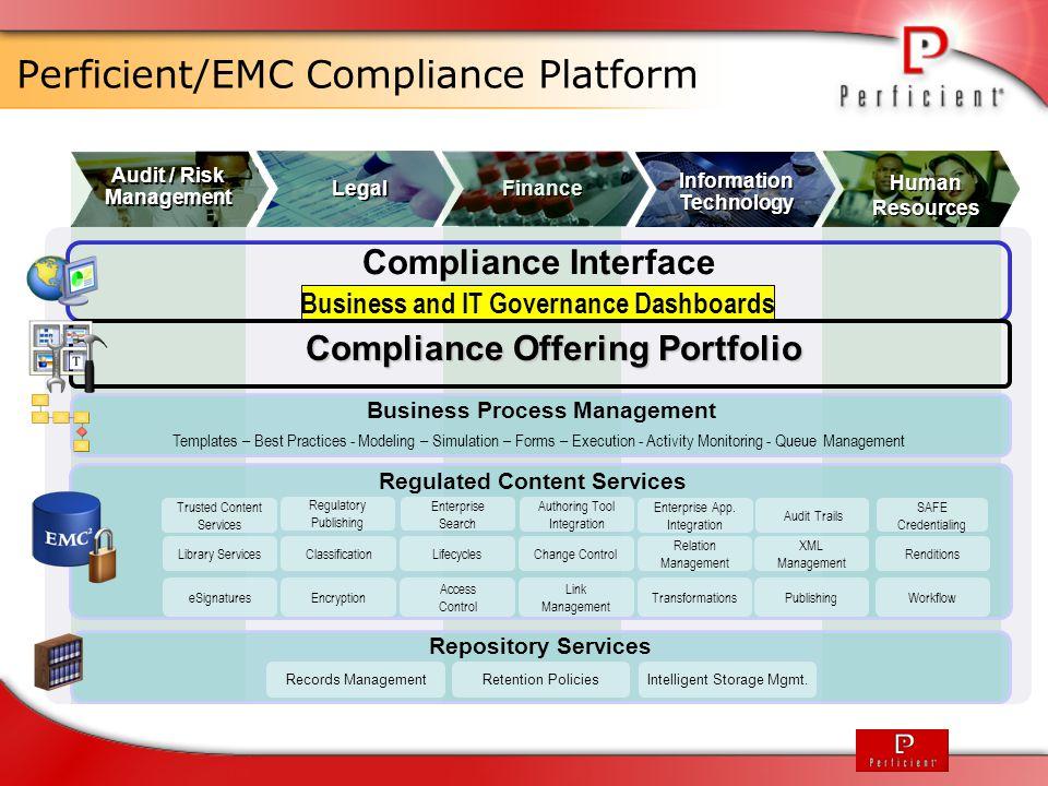 Perficient/EMC Compliance Platform