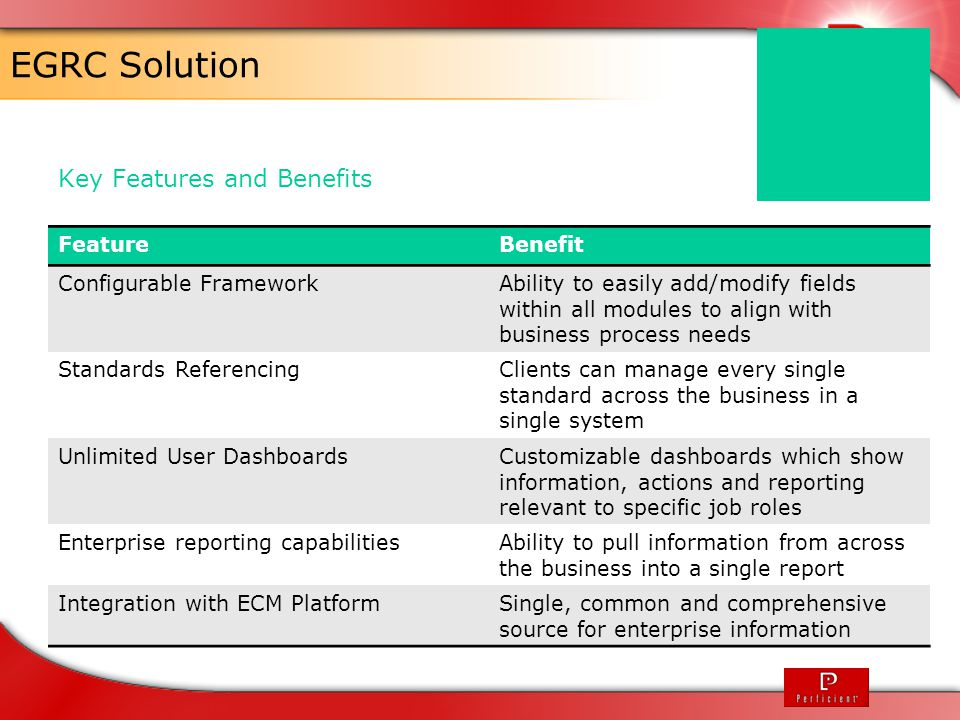 EGRC Solution Key Features and Benefits Feature Benefit
