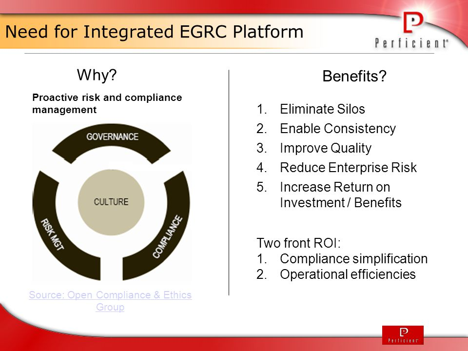 Need for Integrated EGRC Platform