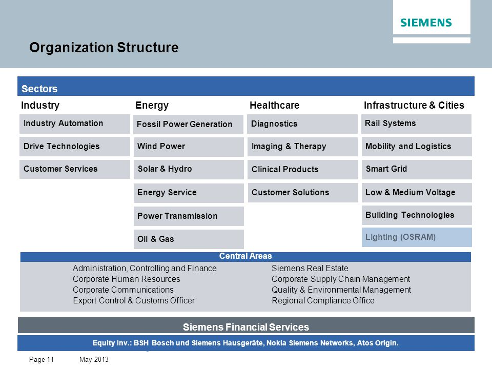 organizational structure at nokia The new organisational structure of the combined nokia-alcatel-lucent business has been unveiled, with the finland-based vendor's executives heading up the majority of the leadership team not including ceo rajeev suri, who was confirmed as leader of the combined company in april, the new entity .