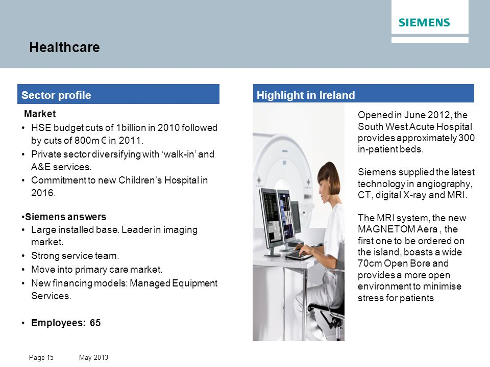 Healthcare Sector profile Highlight in Ireland Market