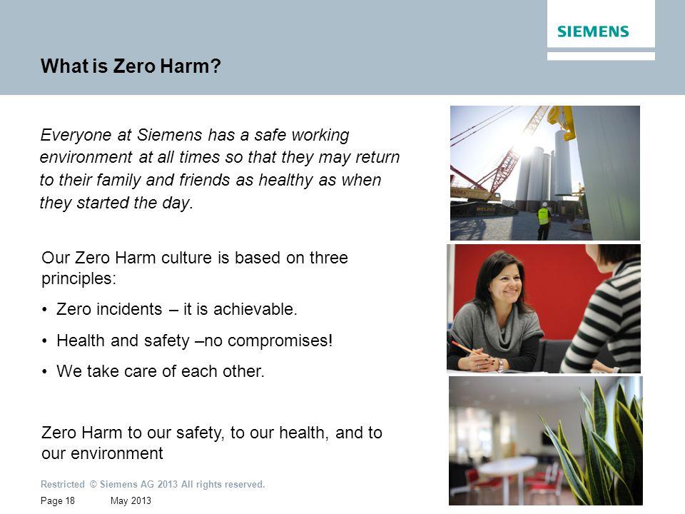 What is Zero Harm