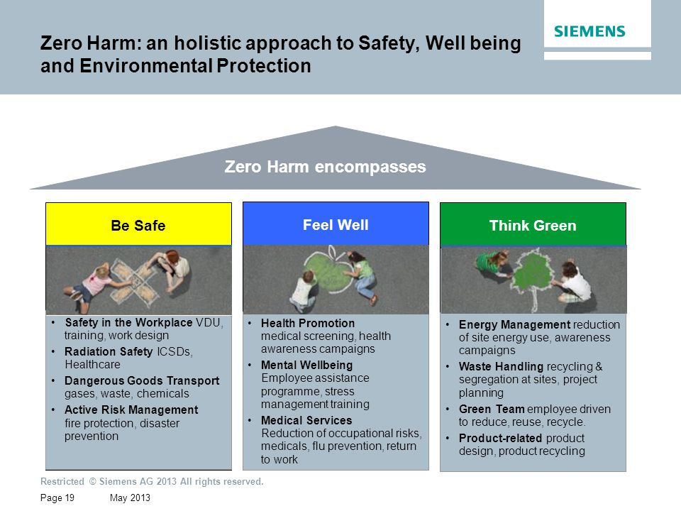 Zero Harm: an holistic approach to Safety, Well being and Environmental Protection