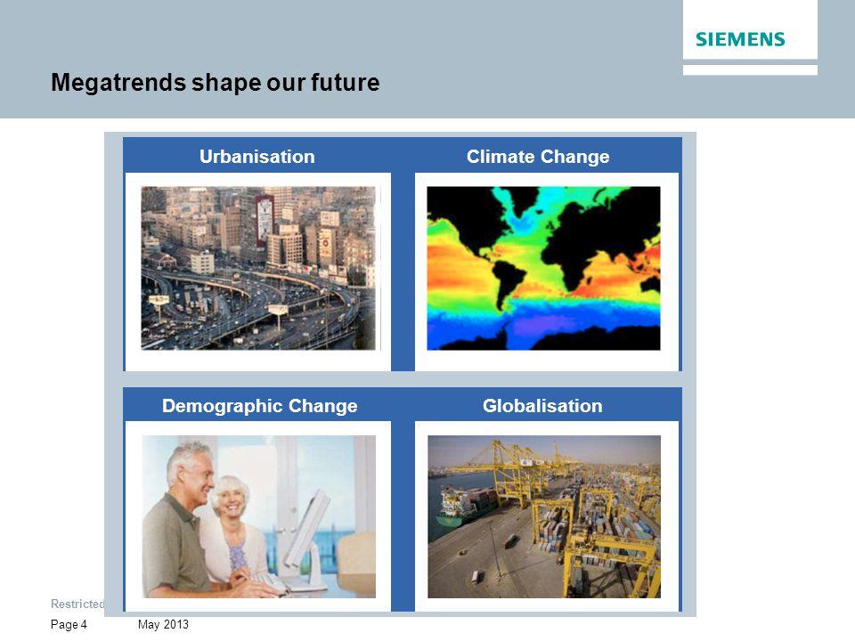 Megatrends shape our future