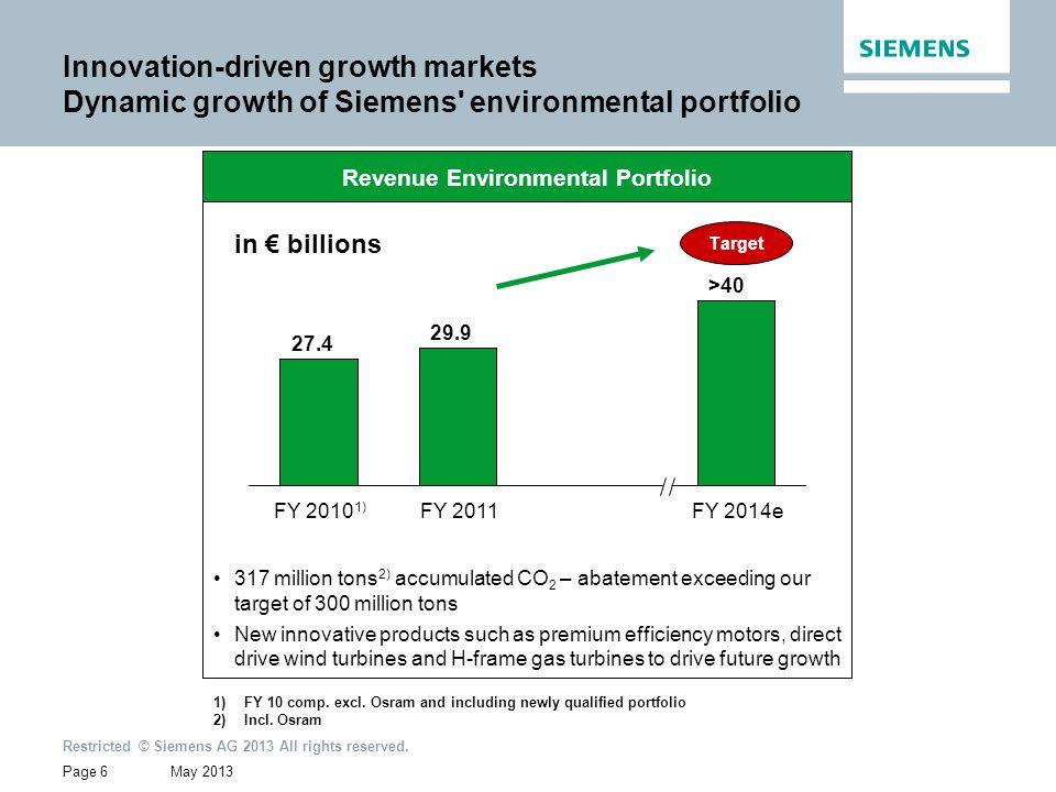Revenue Environmental Portfolio
