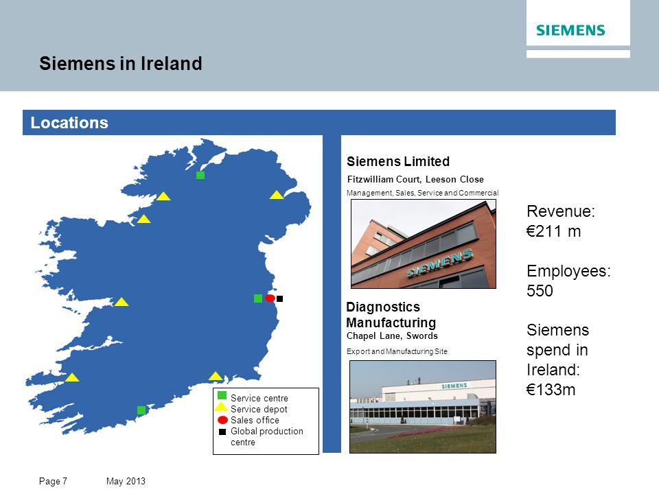 Siemens in Ireland Locations Revenue: €211 m Employees: 550