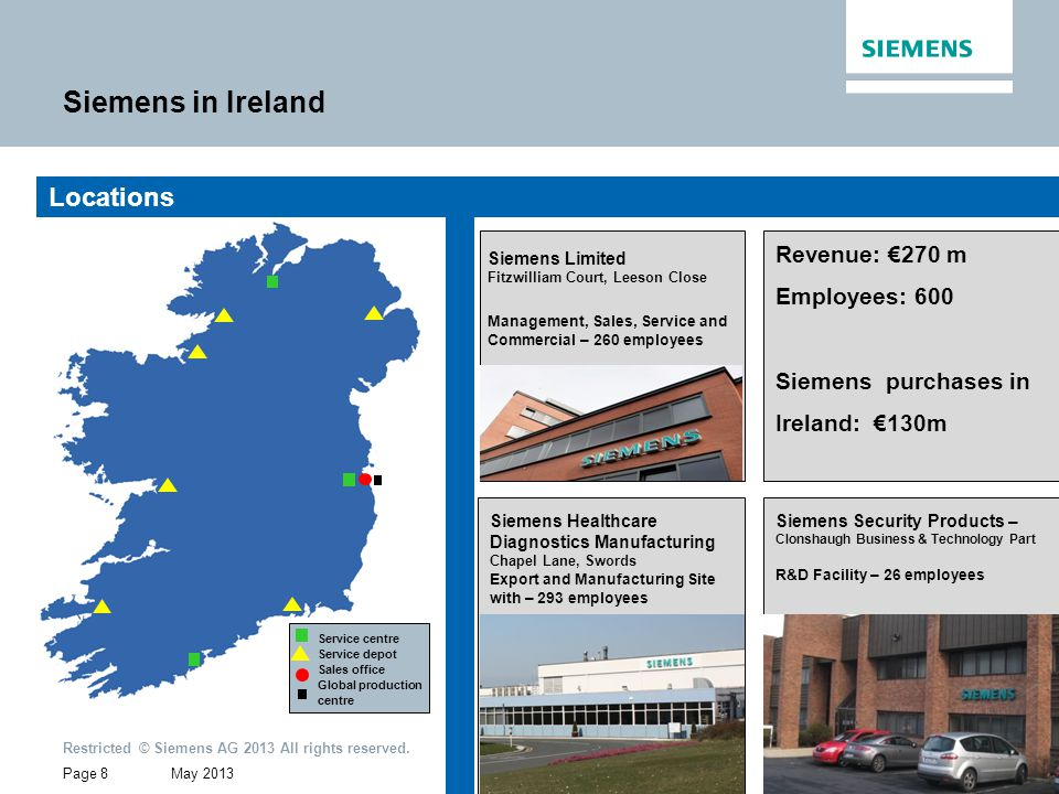 Siemens in Ireland Locations Locations Revenue: €270 m Employees: 600