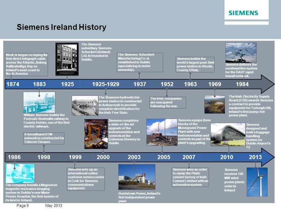 Siemens Ireland History