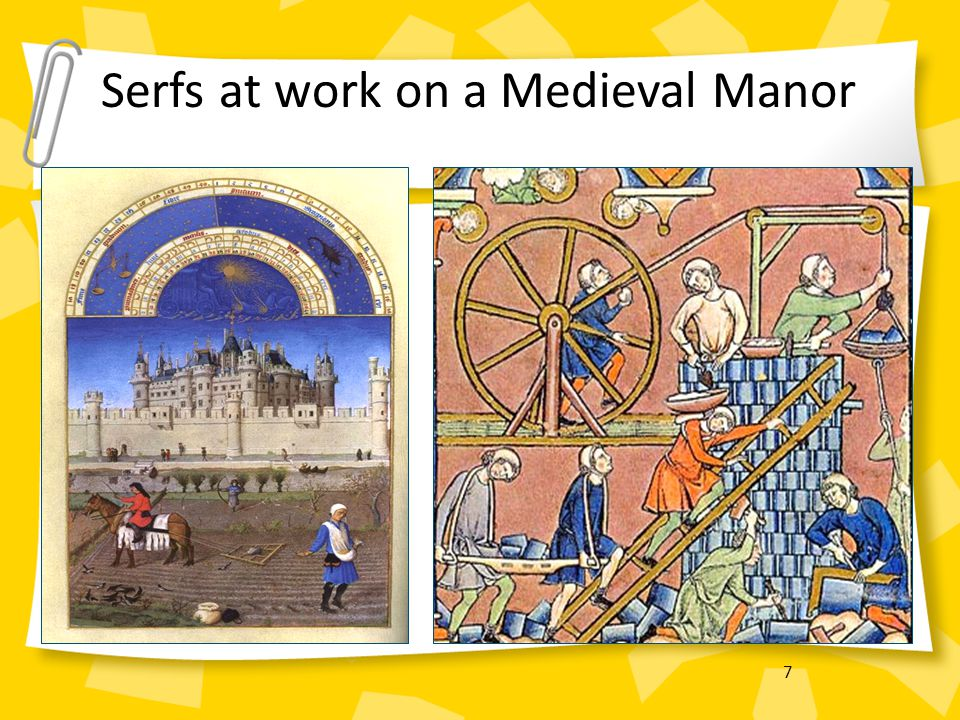 Serfs at work on a Medieval Manor