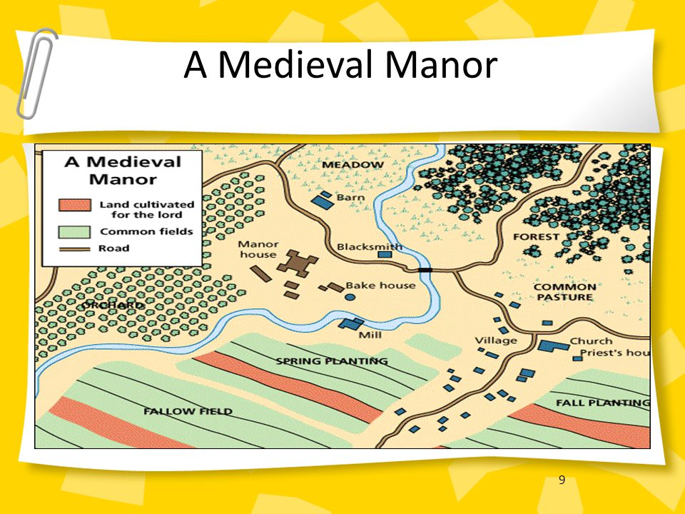 A Medieval Manor 9