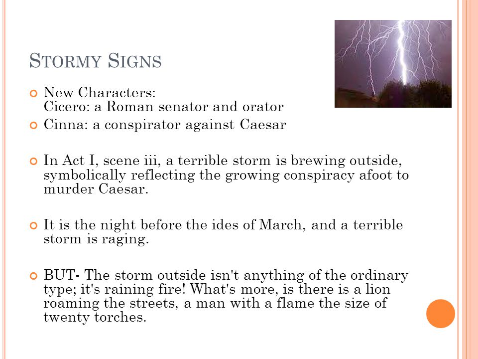 Stormy Signs New Characters: Cicero: a Roman senator and orator