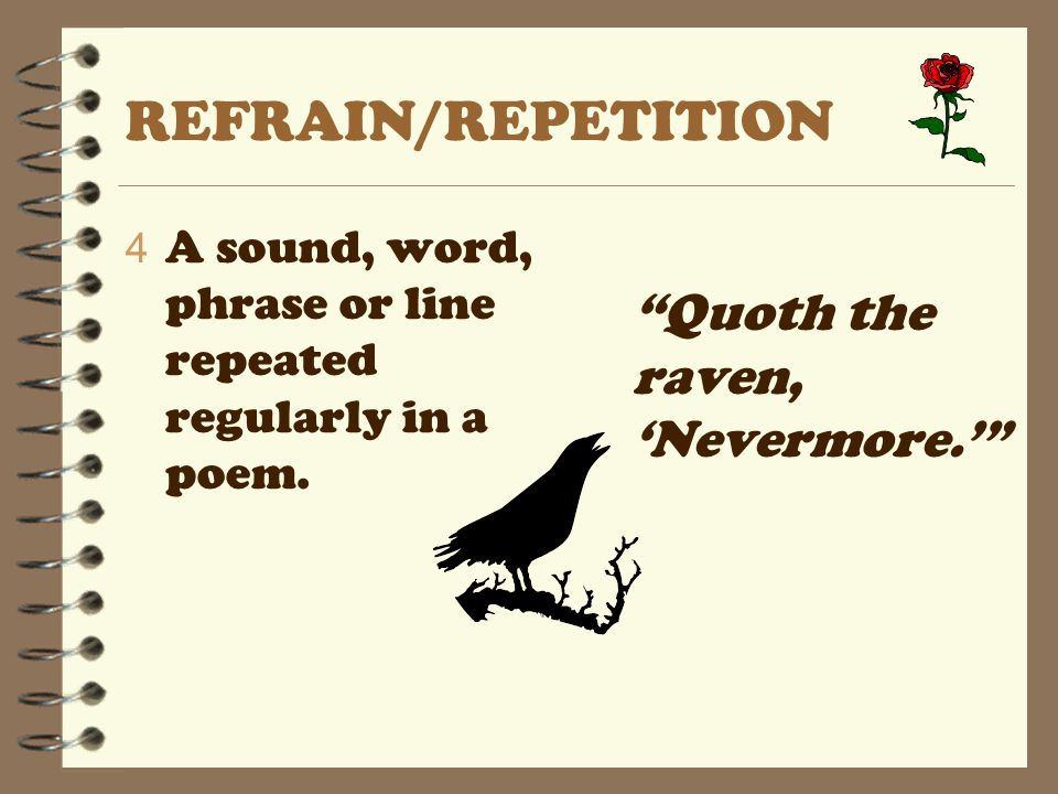 REFRAIN/REPETITION Quoth the raven, 'Nevermore.'