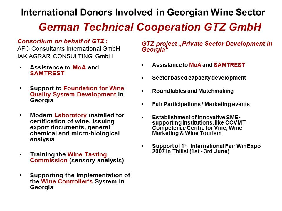 International Donors Involved in Georgian Wine Sector