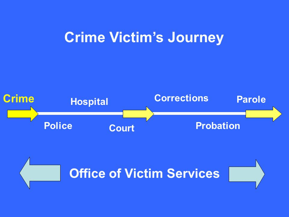 Crime Victimu0027s Journey Office Of Victim Services