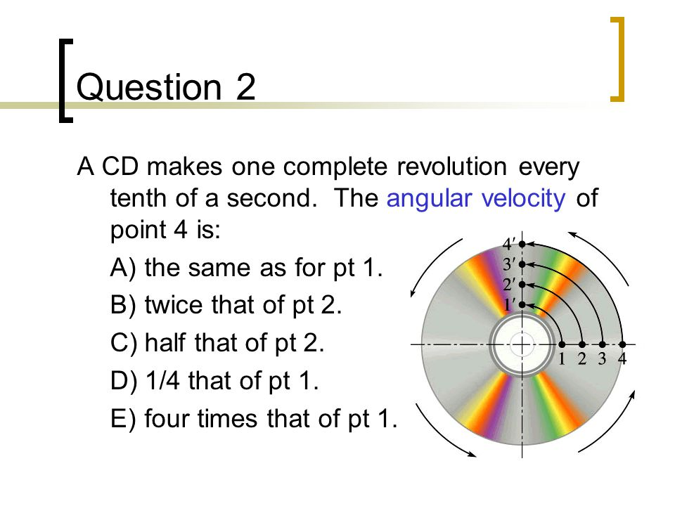 Question 2 A CD makes one complete revolution every tenth of a second. The angular velocity of point 4 is: