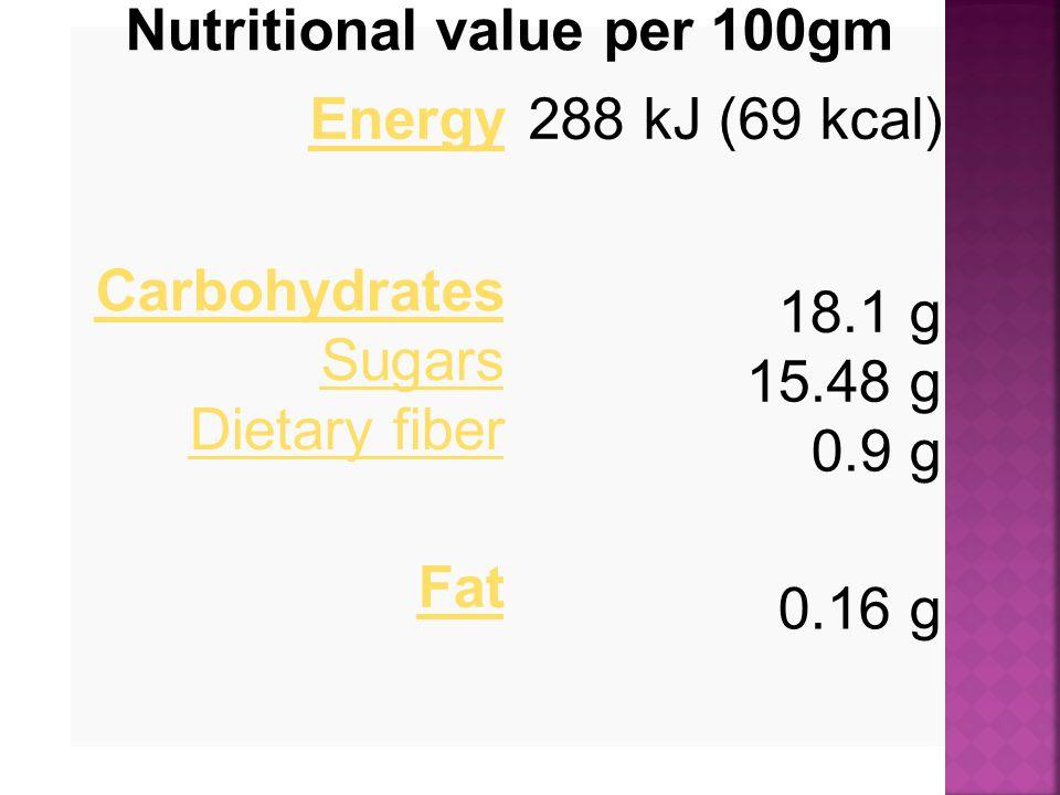 Nutritional value per 100gm