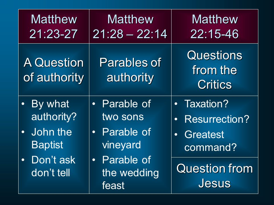 A Question of authority Parables of authority