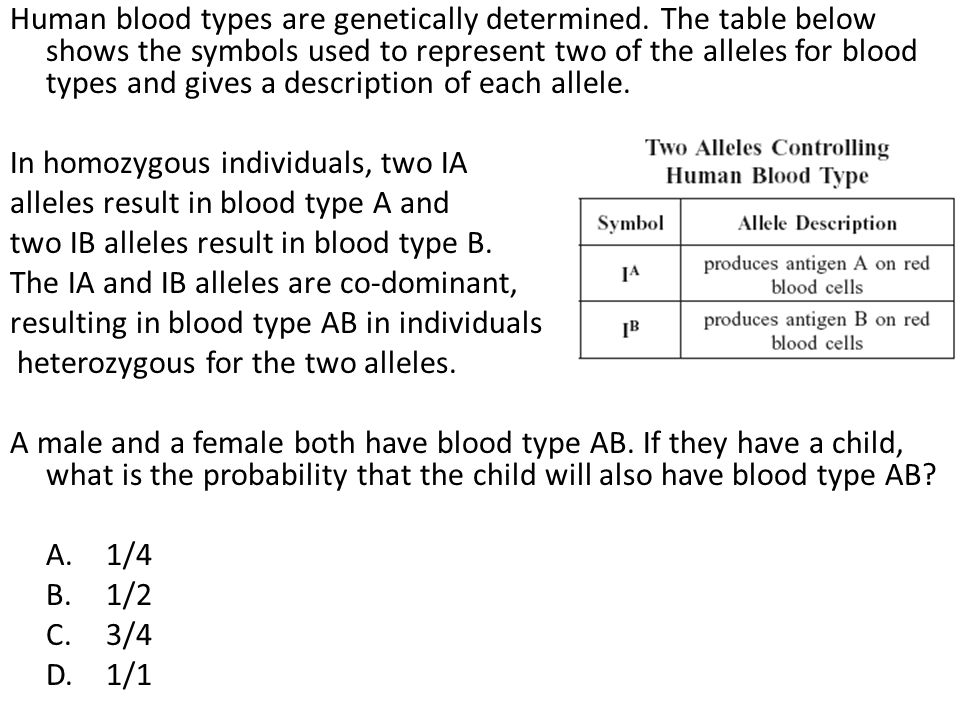 Human blood types are genetically determined