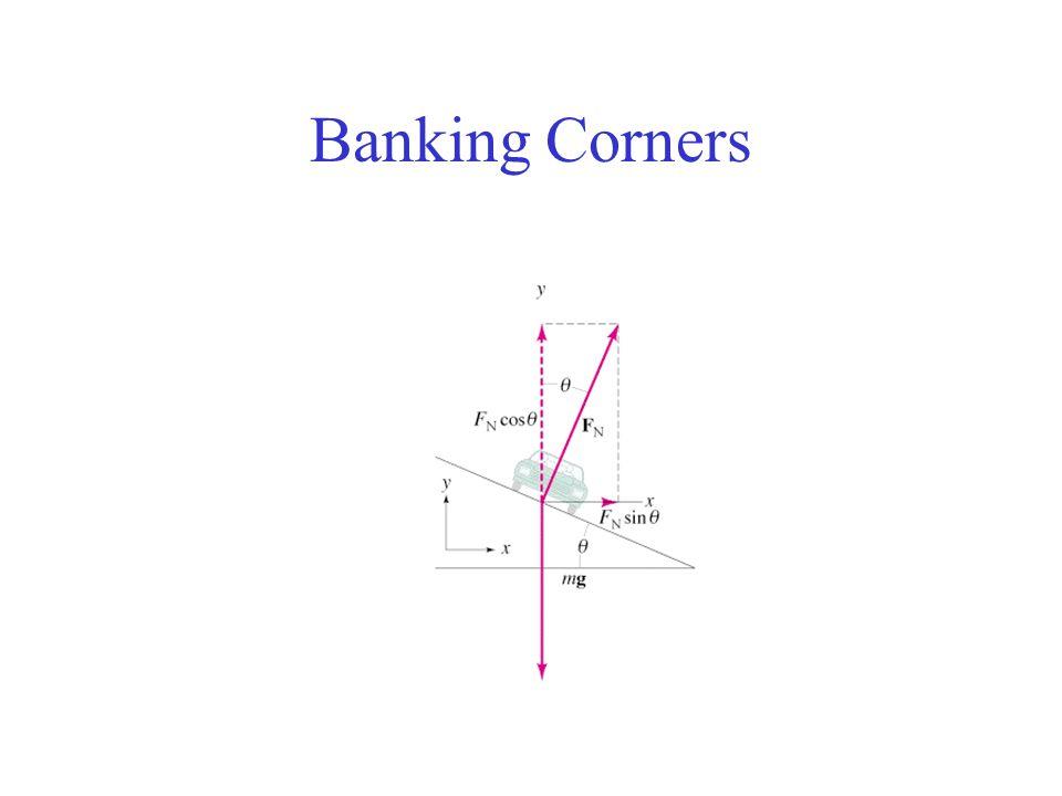 Banking Corners
