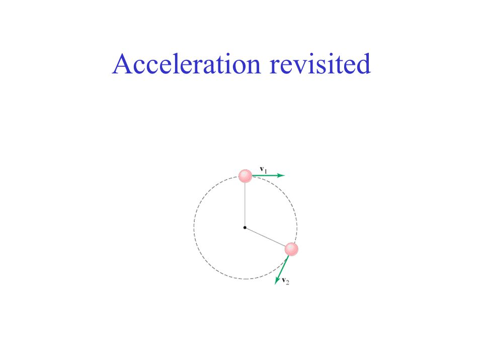 Acceleration revisited