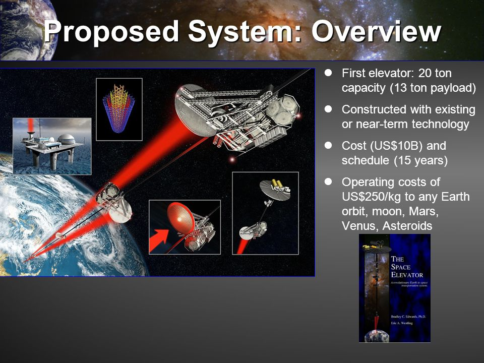 Proposed System: Overview
