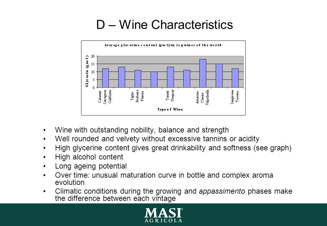 D – Wine Characteristics