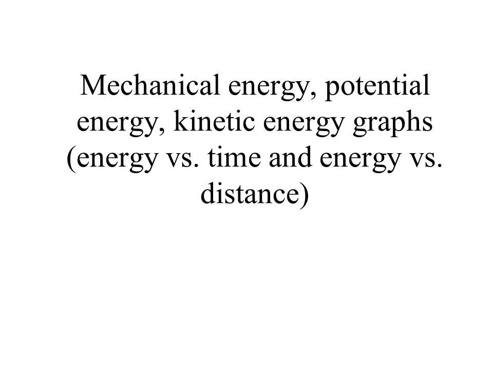 Mechanical energy, potential energy, kinetic energy graphs (energy vs