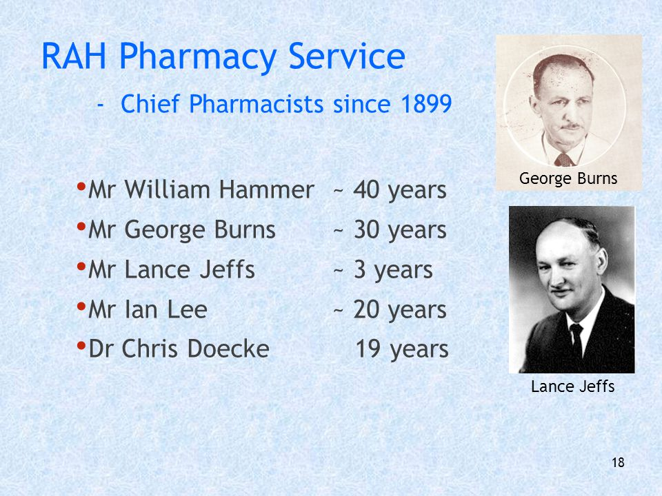 - Chief Pharmacists since 1899