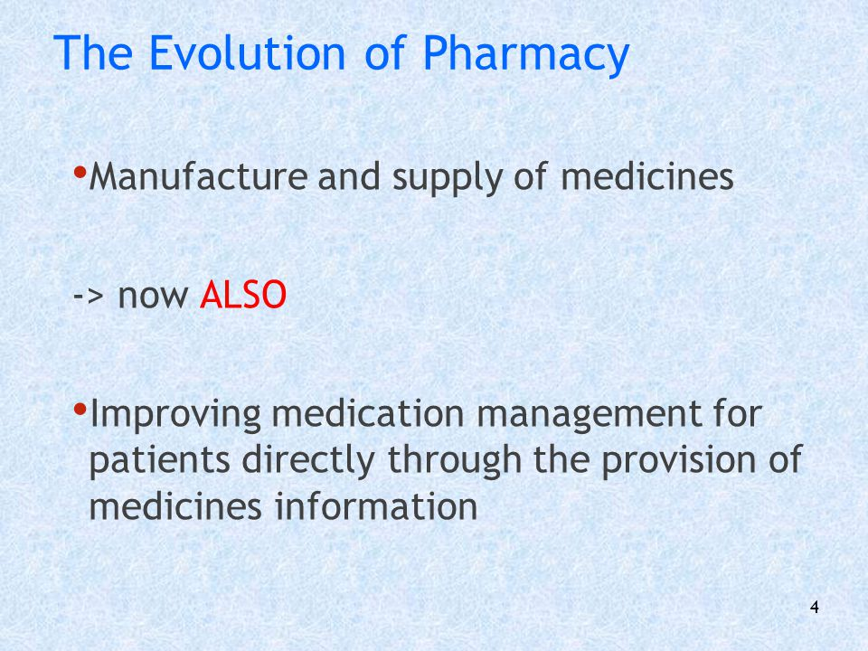 The Evolution of Pharmacy
