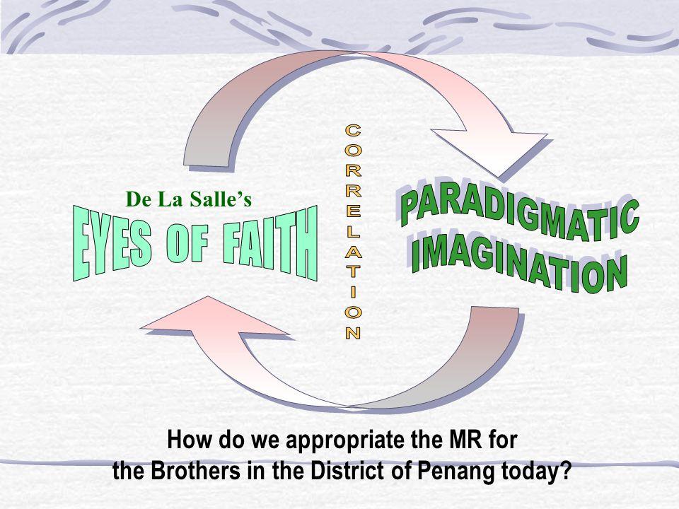 CORRELATION PARADIGMATIC IMAGINATION EYES OF FAITH