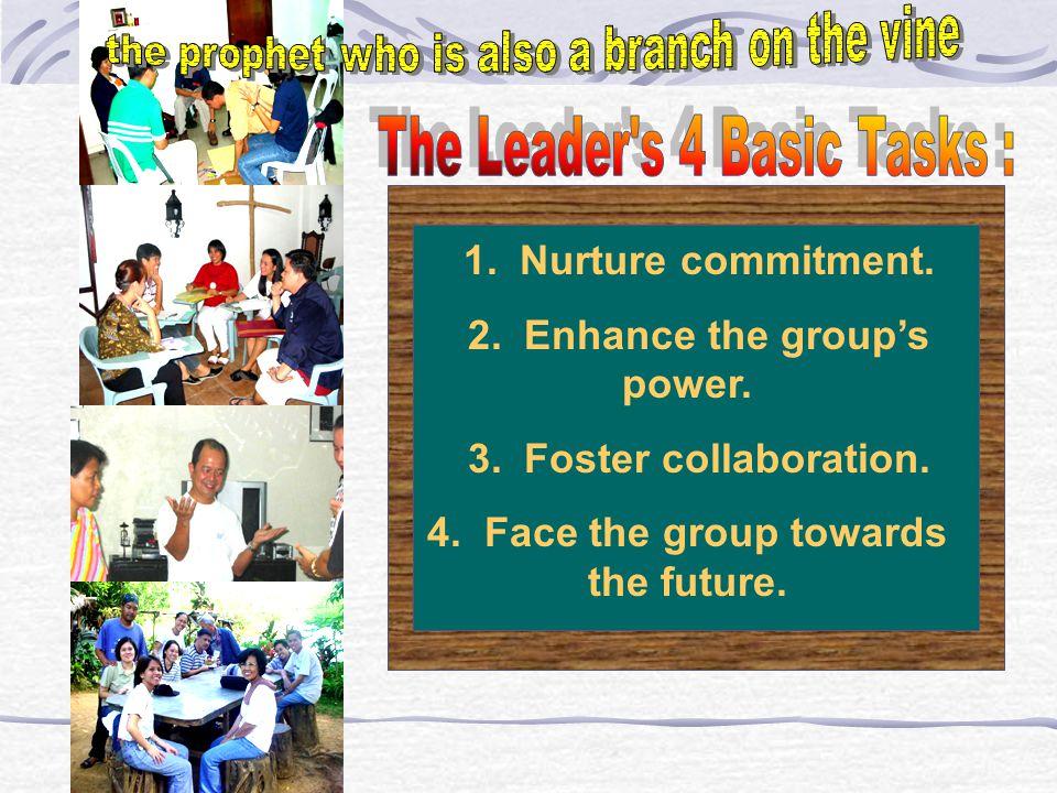 The Leader s 4 Basic Tasks :