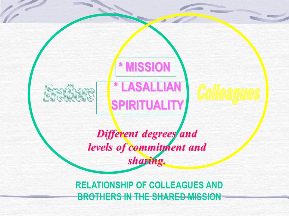 Brothers Colleagues * MISSION * LASALLIAN SPIRITUALITY
