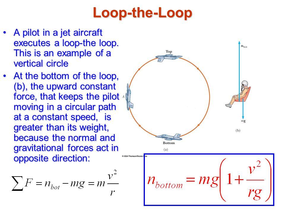 Loop-the-Loop A pilot in a jet aircraft executes a loop-the loop. This is an example of a vertical circle.