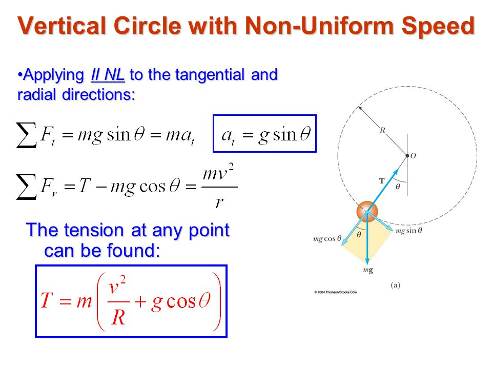 Vertical Circle with Non-Uniform Speed