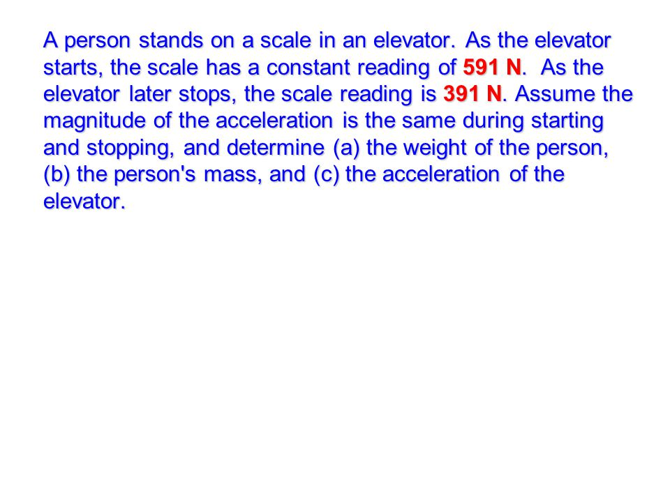 A person stands on a scale in an elevator