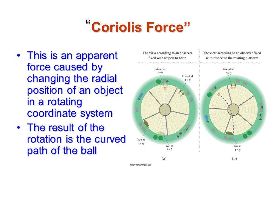 Coriolis Force This is an apparent force caused by changing the radial position of an object in a rotating coordinate system.