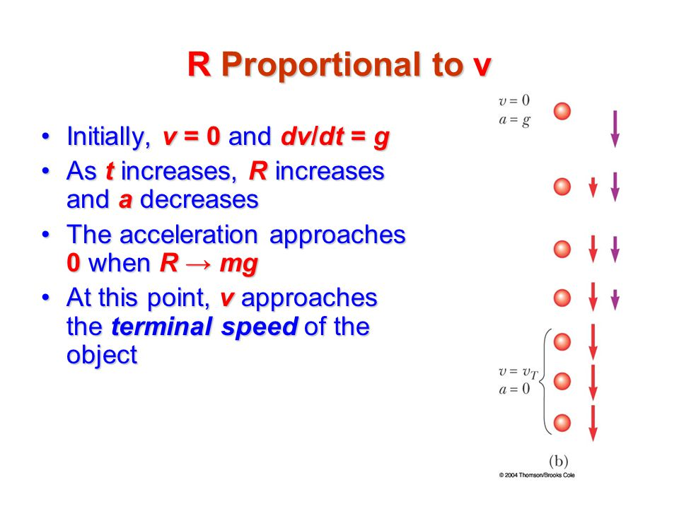 R Proportional to v Initially, v = 0 and dv/dt = g